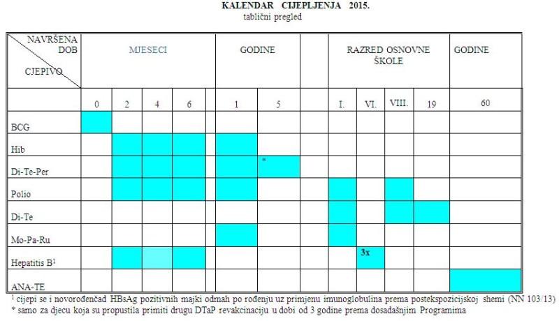 """Search Results for """"Ramazanska Vaktija 2015 Sarajevo"""" – Calendar ..."""